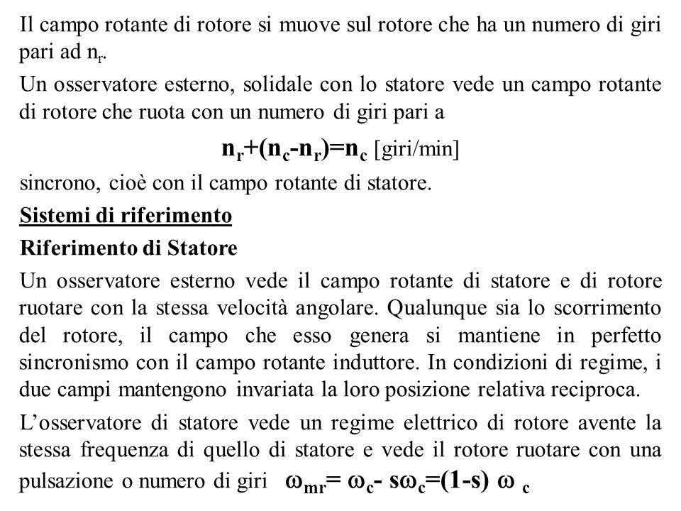 nr+(nc-nr)=nc [giri/min]